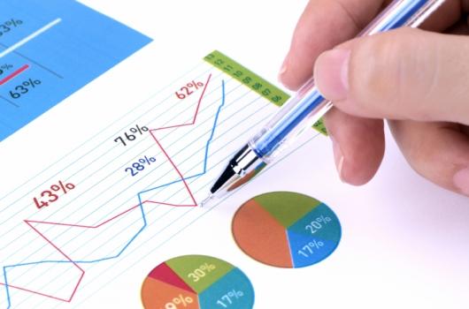 Cum se calculeaza indicatorii financiari?